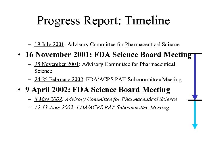 Progress Report: Timeline – 19 July 2001: Advisory Committee for Pharmaceutical Science • 16
