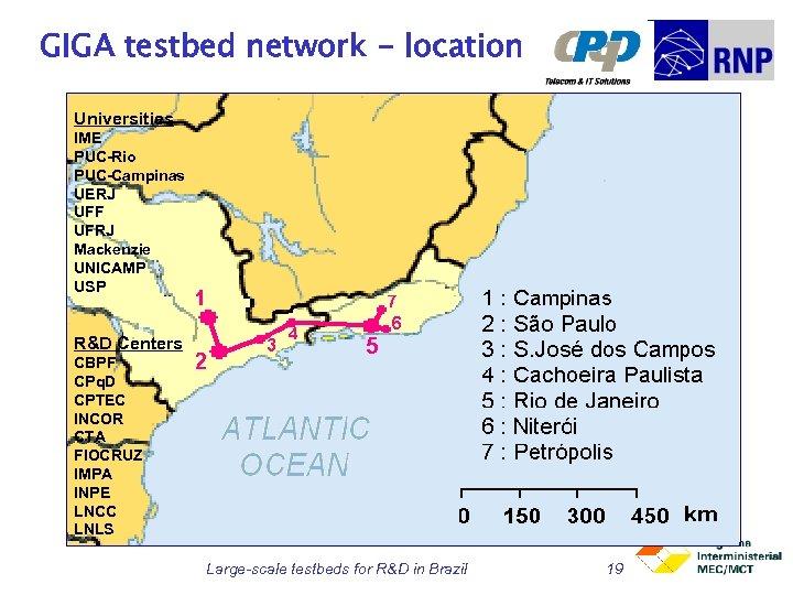 GIGA testbed network - location Universities IME PUC-Rio PUC-Campinas UERJ UFF UFRJ Mackenzie UNICAMP