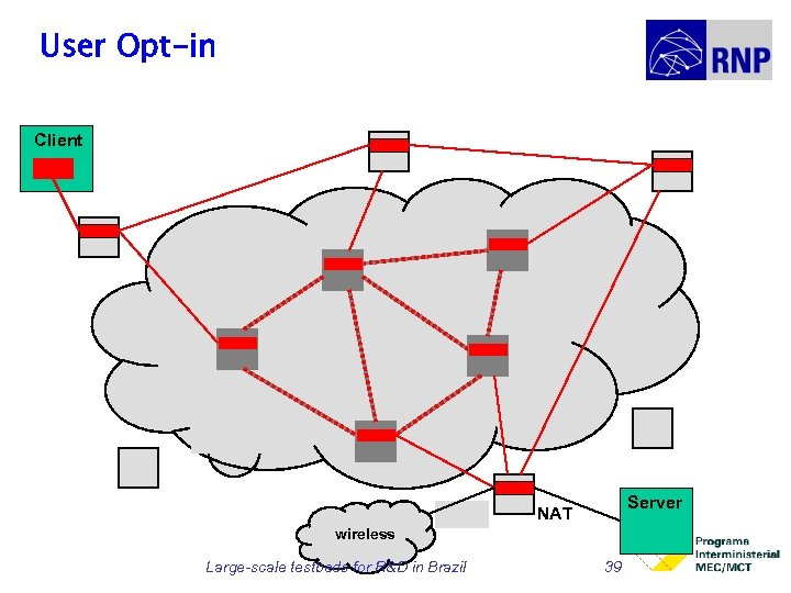 User Opt-in Client Server NAT wireless Large-scale testbeds for R&D in Brazil 39
