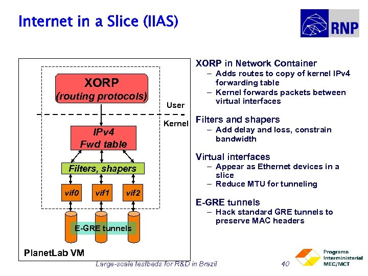 Internet in a Slice (IIAS) XORP in Network Container XORP (routing protocols) IPv 4