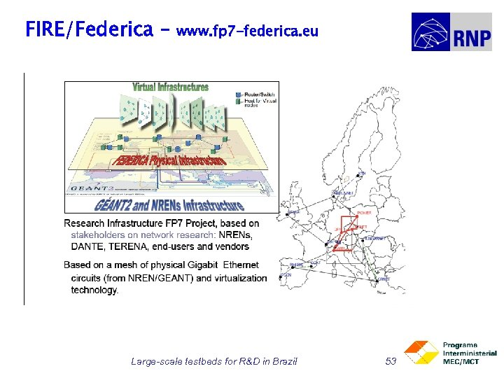 FIRE/Federica – www. fp 7 -federica. eu Large-scale testbeds for R&D in Brazil 53