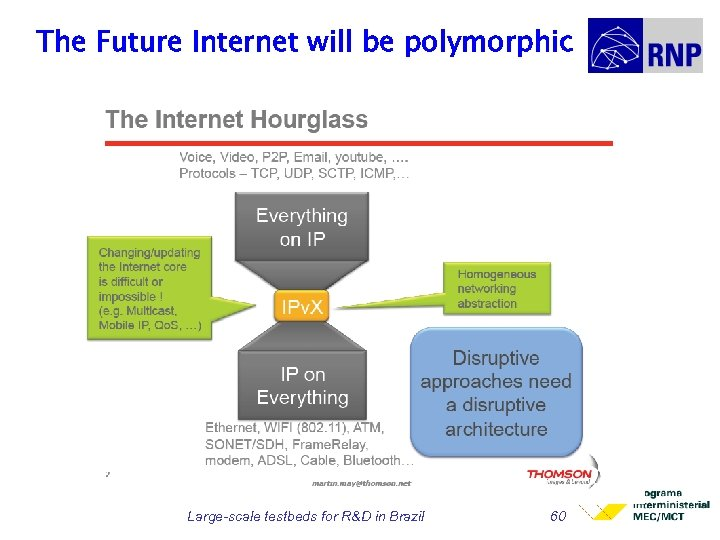 The Future Internet will be polymorphic Large-scale testbeds for R&D in Brazil 60
