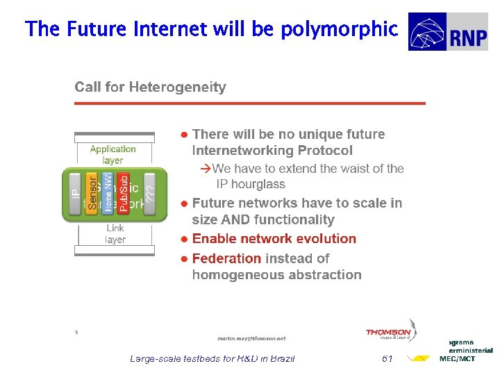 The Future Internet will be polymorphic Large-scale testbeds for R&D in Brazil 61