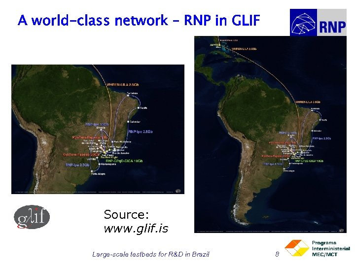 A world-class network – RNP in GLIF Source: www. glif. is Large-scale testbeds for