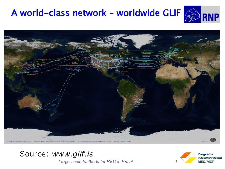 A world-class network – worldwide GLIF Source: www. glif. is Large-scale testbeds for R&D
