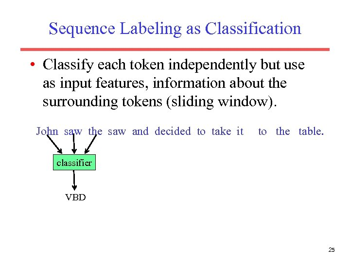 Sequence Labeling as Classification • Classify each token independently but use as input features,