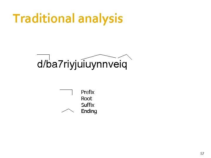Traditional analysis d/ba 7 riyjuiuynnveiq Prefix Root Suffix Ending 57