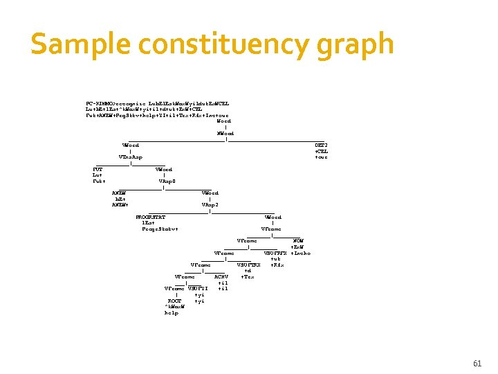 Sample constituency graph PC-KIMMO>recognize Lub. El. Esk. Wax. Wyildut. Ex. WCEL Lu+b. E+l. Es+^k.