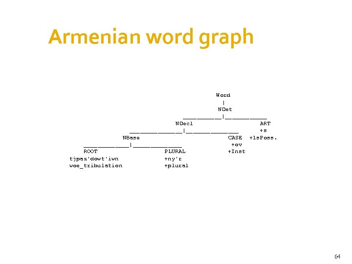 Armenian word graph Word | NDet ______|______ NDecl ART ________|________ +s NBase CASE +1