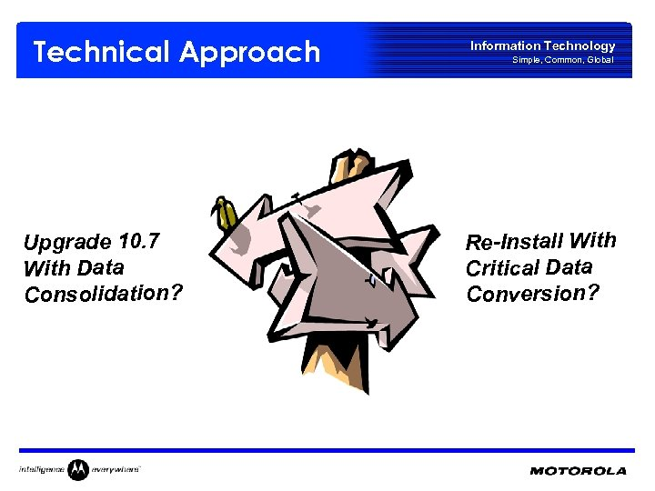 Technical Approach Upgrade 10. 7 With Data Consolidation? Information Technology Simple, Common, Global Re-Install
