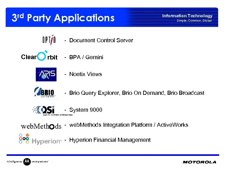3 rd Party Applications Information Technology Simple, Common, Global - Document Control Server Clear