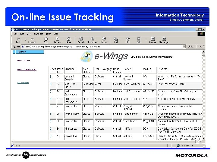 On-line Issue Tracking Information Technology Simple, Common, Global