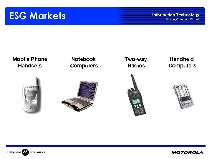 ESG Markets Mobile Phone Handsets Information Technology Simple, Common, Global Notebook Computers Two-way Radios