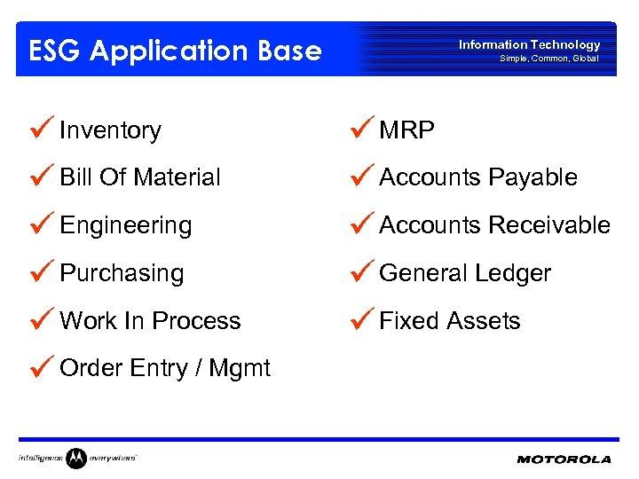 ESG Application Base ü Inventory ü Bill Of Material ü Engineering ü Purchasing ü