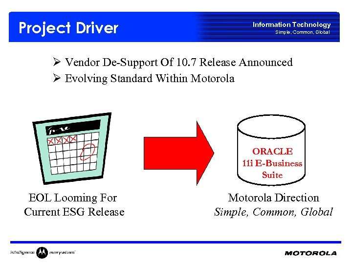 Project Driver Information Technology Simple, Common, Global Ø Vendor De-Support Of 10. 7 Release