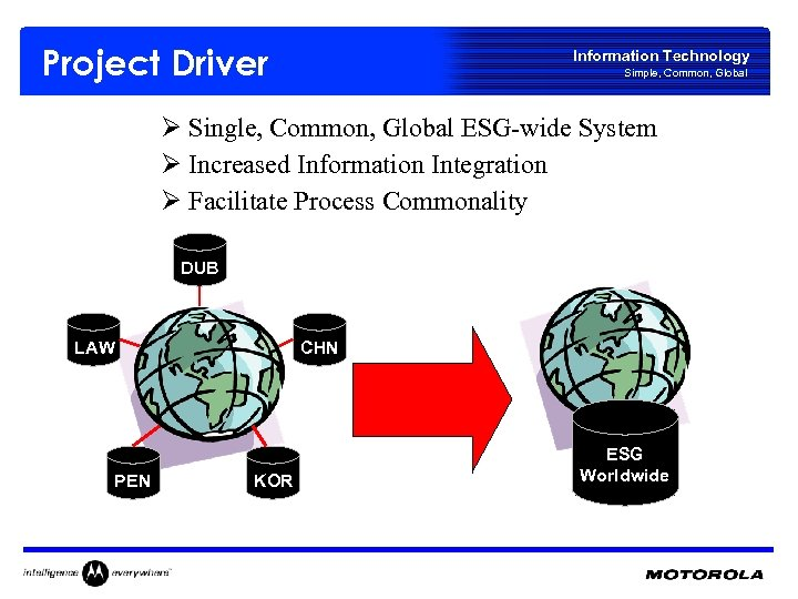 Project Driver Information Technology Simple, Common, Global Ø Single, Common, Global ESG-wide System Ø