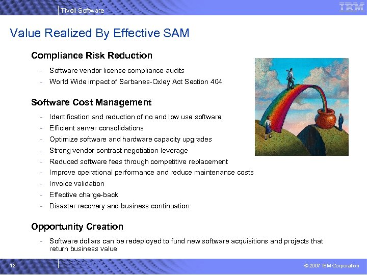 Tivoli Software Value Realized By Effective SAM Compliance Risk Reduction - Software vendor license