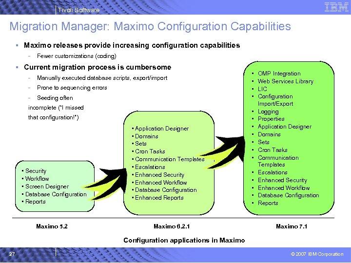Tivoli Software Migration Manager: Maximo Configuration Capabilities § Maximo releases provide increasing configuration capabilities