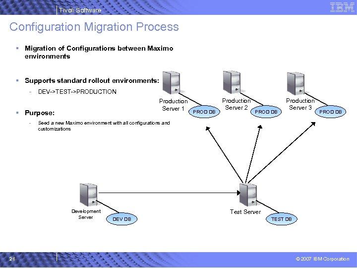 Tivoli Software Configuration Migration Process § Migration of Configurations between Maximo environments § Supports