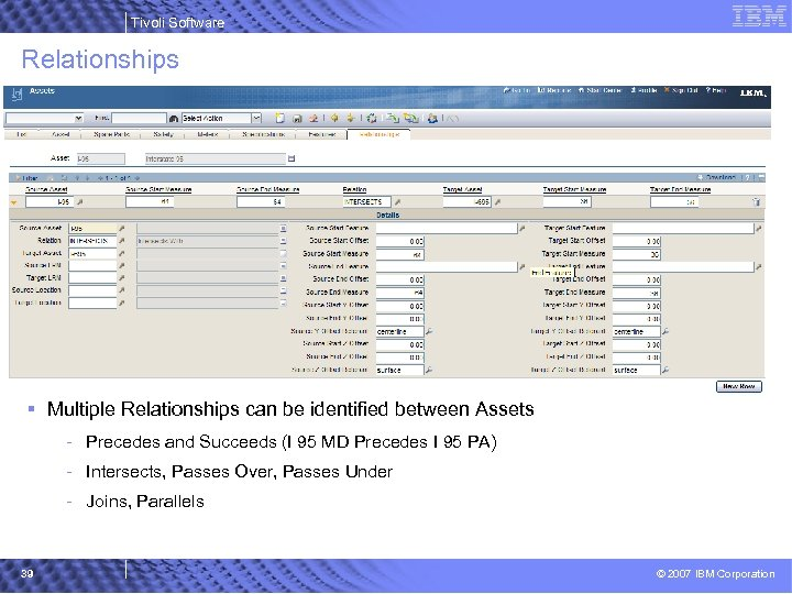 Tivoli Software Relationships § Multiple Relationships can be identified between Assets - Precedes and