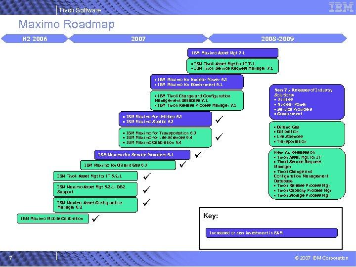 Tivoli Software Maximo Roadmap H 2 2006 2008 -2009 2007 IBM Maximo Asset Mgt