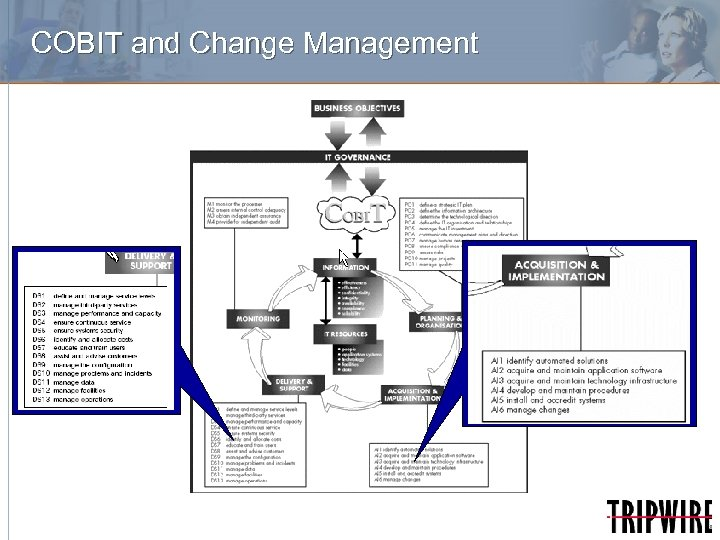 COBIT and Change Management