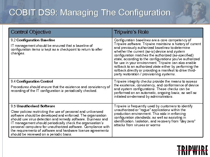 COBIT DS 9: Managing The Configuration Control Objective Tripwire's Role 9. 2 Configuration Baseline