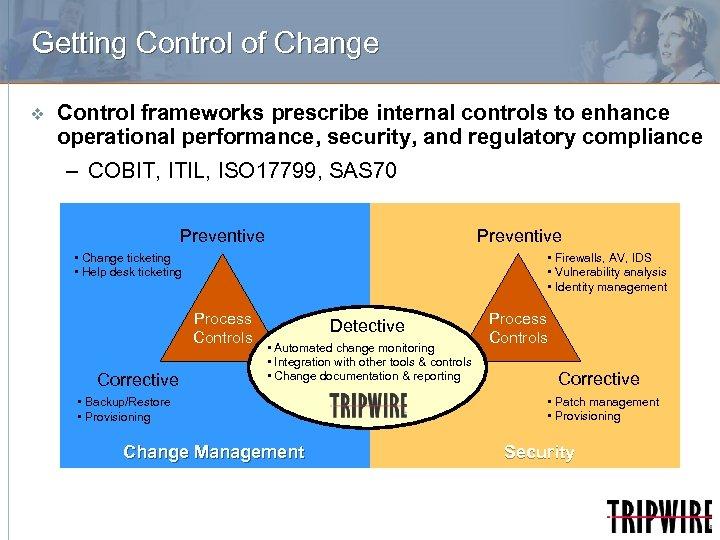 Getting Control of Change v Control frameworks prescribe internal controls to enhance operational performance,