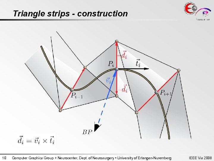 Triangle strips - construction 10 Computer Graphics Group + Neurocenter, Dept. of Neurosurgery •