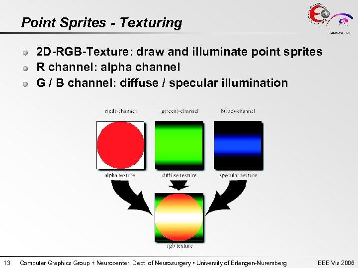 Point Sprites - Texturing 2 D-RGB-Texture: draw and illuminate point sprites R channel: alpha