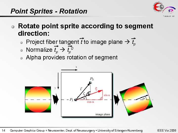 Point Sprites - Rotation Rotate point sprite according to segment direction: Project fiber tangent