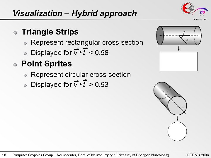 Visualization – Hybrid approach Triangle Strips Represent rectangular cross section Displayed for v t