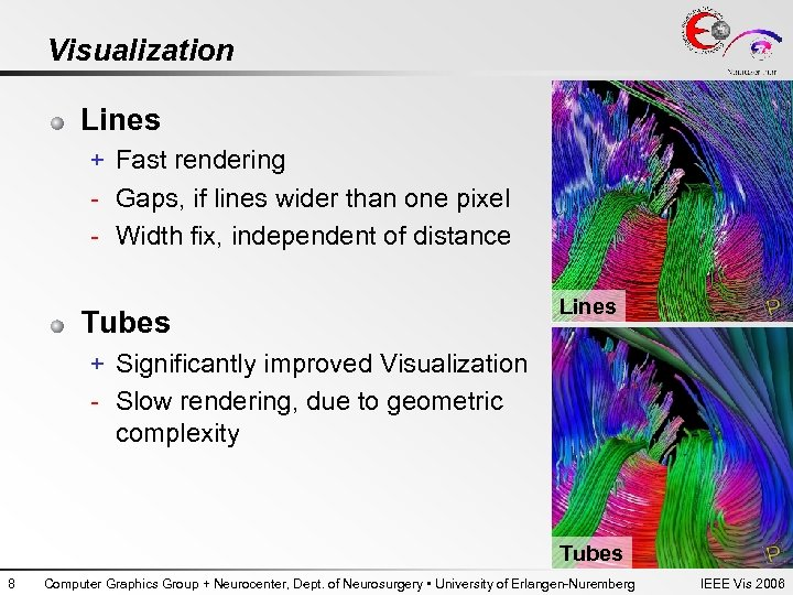 Visualization Lines + Fast rendering - Gaps, if lines wider than one pixel -