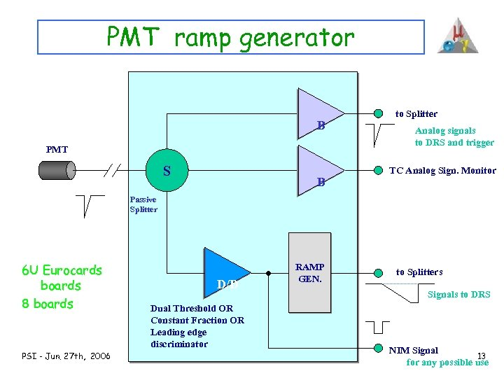 PMT ramp generator B PMT S B to Splitter Analog signals to DRS and
