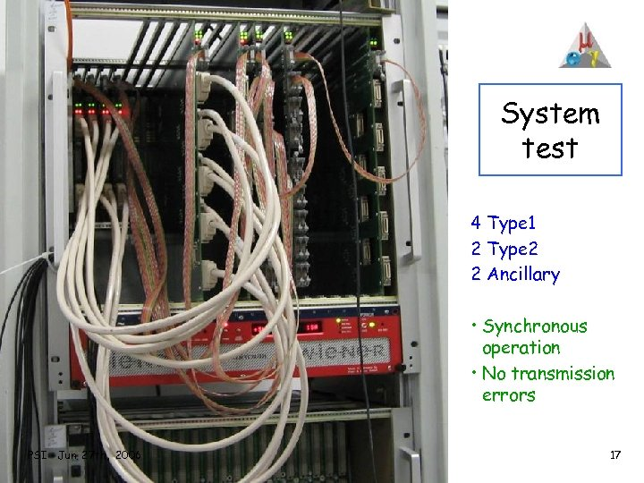 System test 4 Type 1 2 Type 2 2 Ancillary • Synchronous operation •