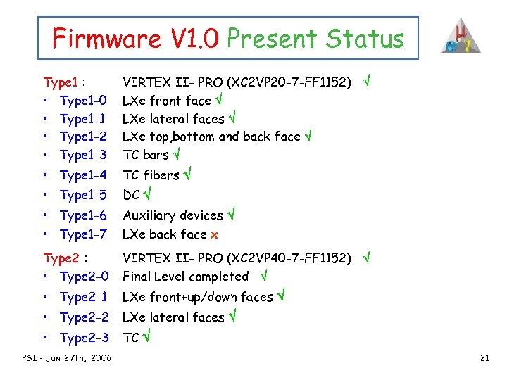 Firmware V 1. 0 Present Status Type 1 : • Type 1 -0 •