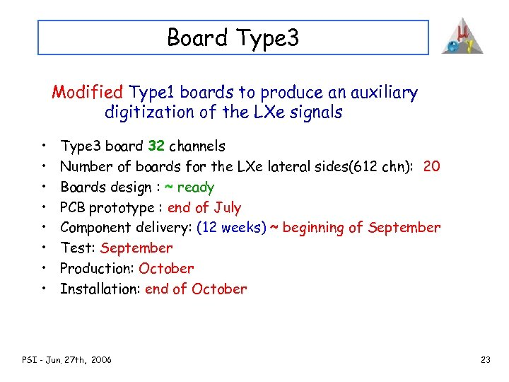 Board Type 3 Modified Type 1 boards to produce an auxiliary digitization of the