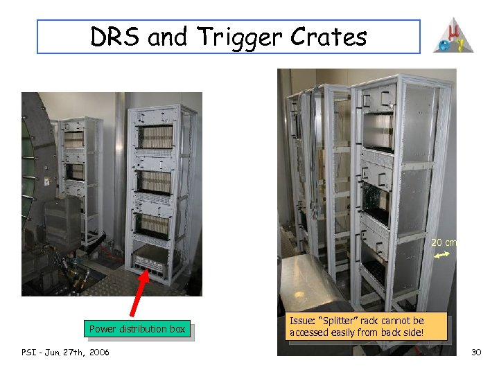 DRS and Trigger Crates 20 cm Power distribution box PSI - Jun. 27 th,