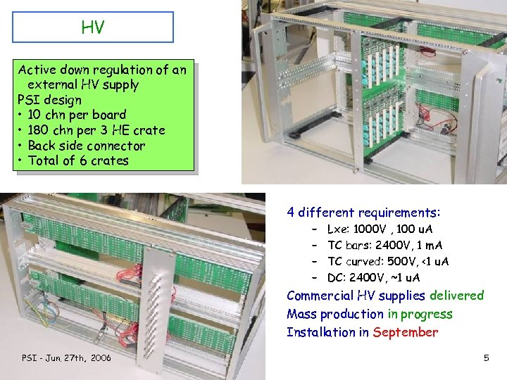 HV Active down regulation of an external HV supply PSI design • 10 chn