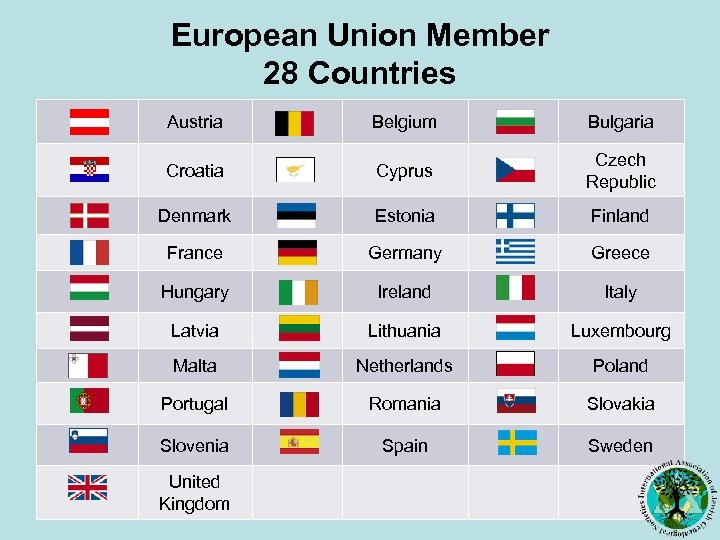 European Union Member 28 Countries Austria Belgium Bulgaria Croatia Cyprus Czech Republic Denmark Estonia