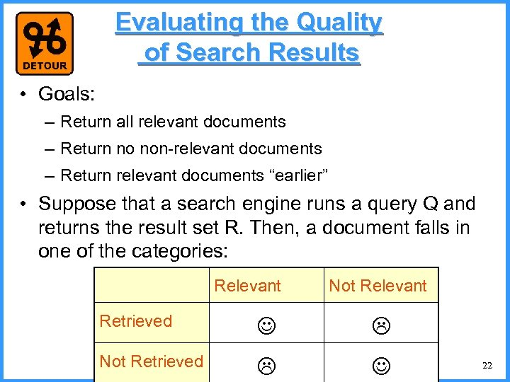 Evaluating the Quality of Search Results • Goals: – Return all relevant documents –