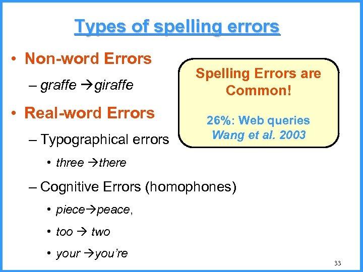 Types of spelling errors • Non-word Errors – graffe giraffe • Real-word Errors –