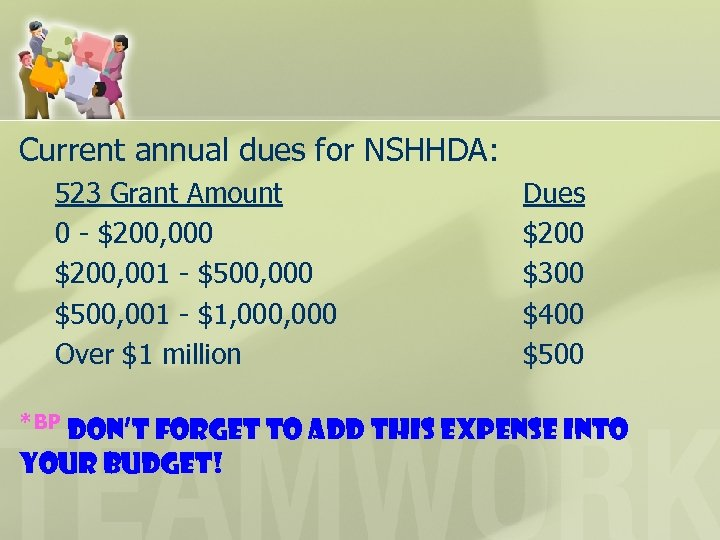 Current annual dues for NSHHDA: 523 Grant Amount 0 - $200, 000 $200, 001