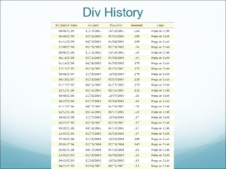 Div History