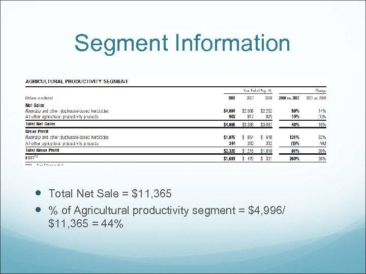 Segment Information Total Net Sale = $11, 365 % of Agricultural productivity segment =