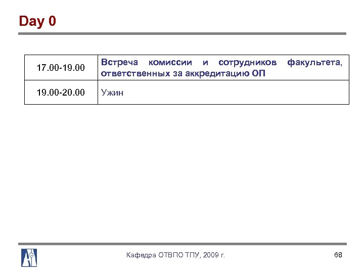 Day 0 17. 00 19. 00 Встреча комиссии и сотрудников ответственных за аккредитацию ОП