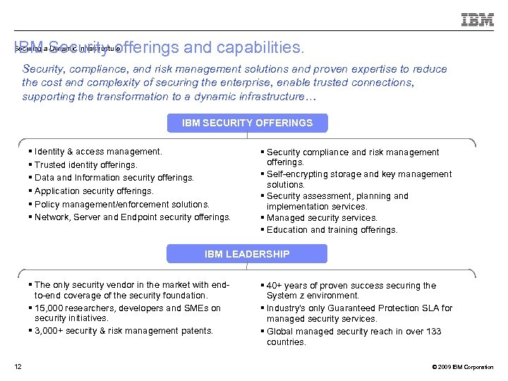 Securing Dynamic Infrastructure IBMa Security offerings and capabilities. Security, compliance, and risk management solutions
