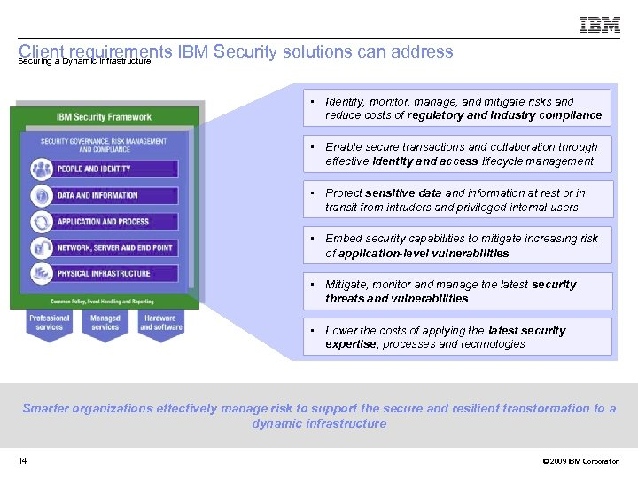 Client requirements IBM Security solutions can address Securing a Dynamic Infrastructure • Identify, monitor,