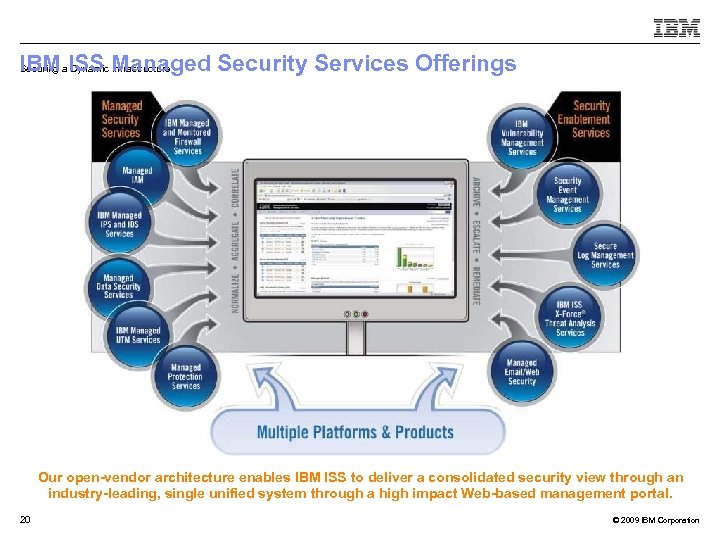 IBMa. ISS Managed Security Services Offerings Securing Dynamic Infrastructure Our open-vendor architecture enables IBM