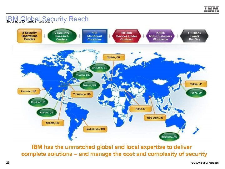 IBM a. Global Security Reach Securing Dynamic Infrastructure IBM has the unmatched global and
